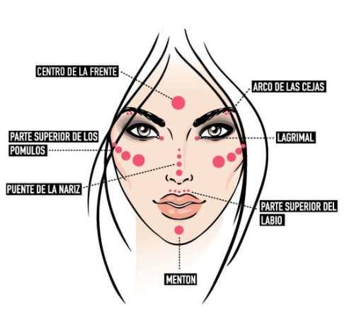 tecnicas-de-maquillaje-strobing