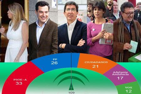 ¿Quién debe presidir la Junta de Andalucía?