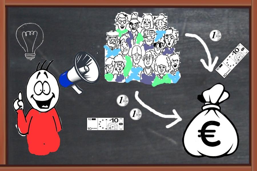 Crowdfunding: riesgo compartido