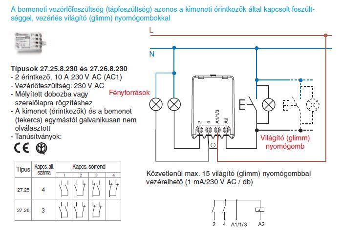 Vezérlés világító nyomógombokkal - Finder 27.25.8.230 és 27.26.8.230 léptető-relék, 2 záróérintkező - A bemeneti vezérlőfeszültség (tápfeszültség) azonos a kimeneti érintkezők által kapcsolt feszültséggel