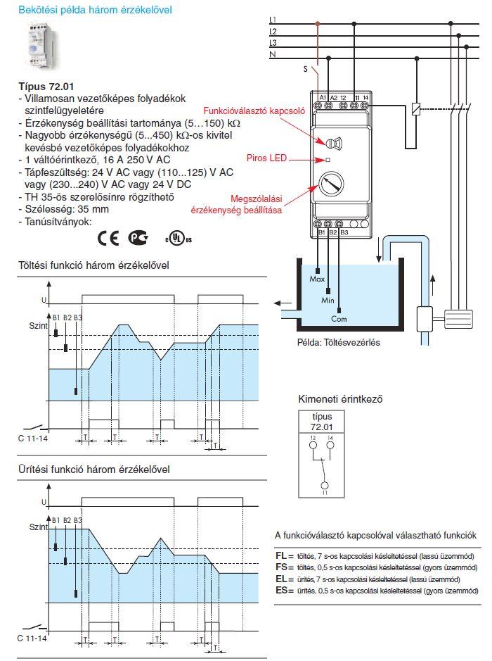 Finder 72.01 folyadékszint-figyelő relé - bekötési példa 3 érzékelővel - Finder 72 - Folyadékszint-figyelő relék, úszó szintkapcsolók