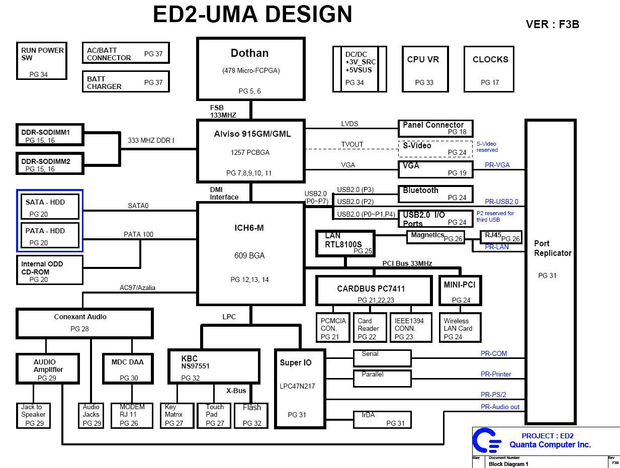 Schemat Benq Joybook S52 Ed2 Forum Elvikom
