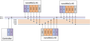 User guide for nanoMoCo, MoCoBus, and the new Motion