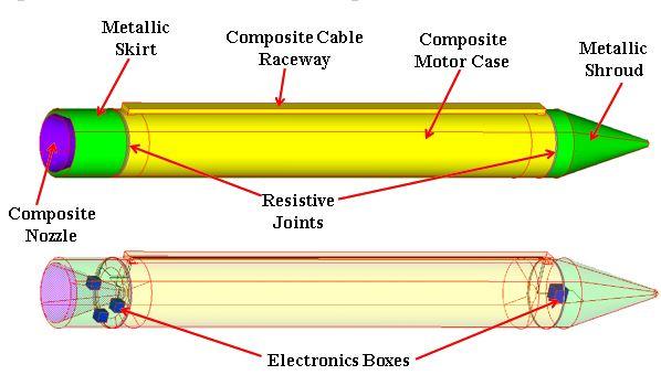 The rocket is shown schematically
