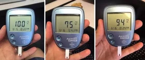 Como oteste de glicemia pós prandial pode ajudar no controle do diabetes?