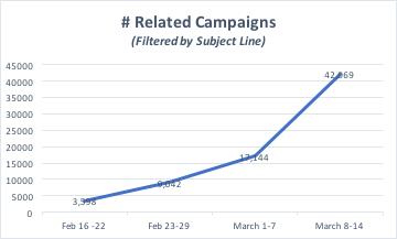 benchmark volume crisis email