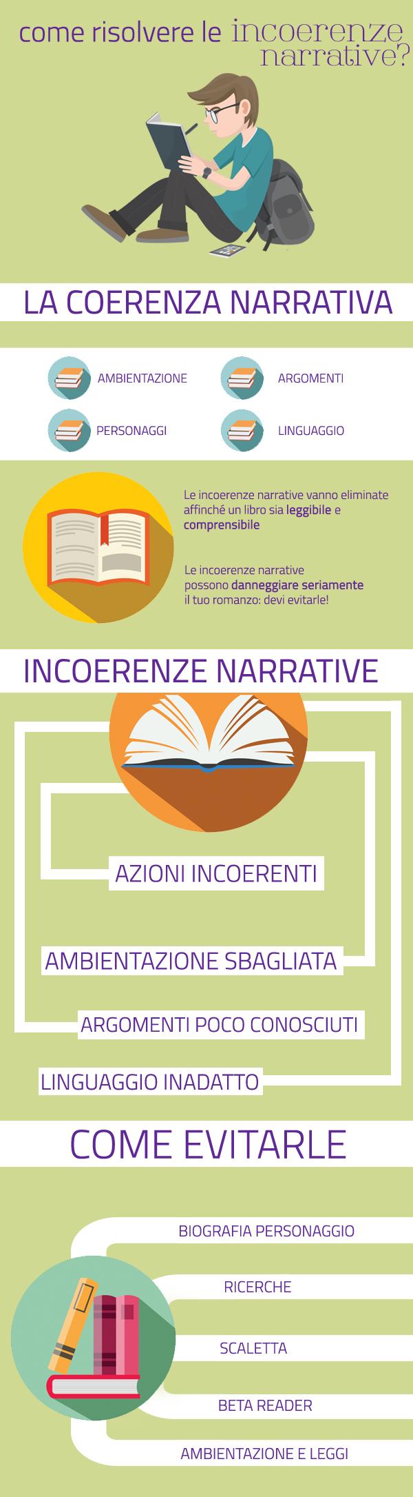 coerenza narrativa