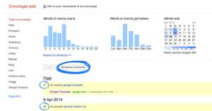 cronologia delle ricerche google