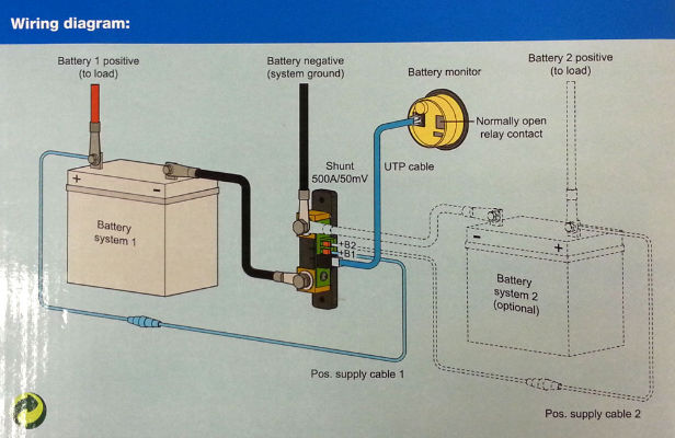 Victron Battery Monitor BMV702 (Dual Bank)  e Marine Systems