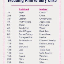 1000 Ideas About 2 Year Alluring 2 Year Wedding Anniversary Gifts