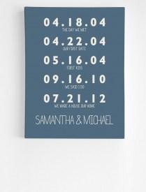 35 Wedding Anniversary Gift Ideas