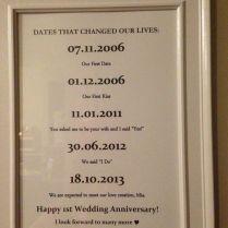 5 Creative Paper Gift Ideas Mesmerizing 1 Year Wedding Anniversary