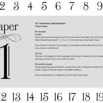 5 Creative Paper Gift Ideas Simple First Wedding Anniversary Ideas