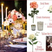 Coral And Navy Wedding Centerpiece Jennifer's Inspiration Board