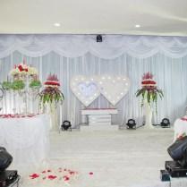 Popular Wedding Reception Backdrops