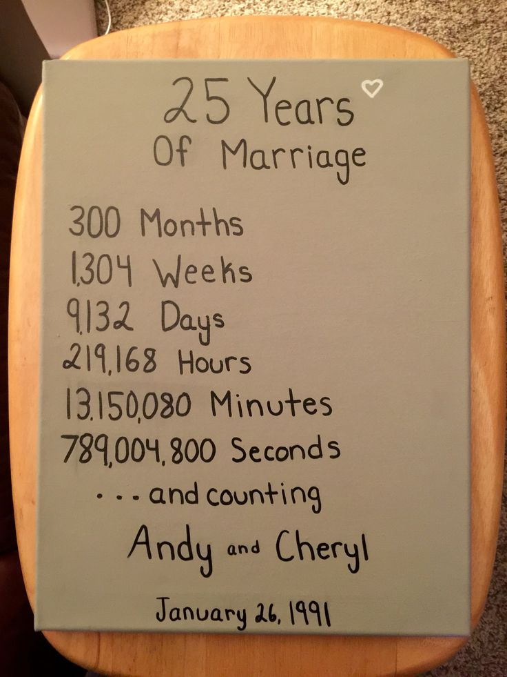 25th Wedding Gifts: 25th Wedding Anniversary Gift Ideas For Parents