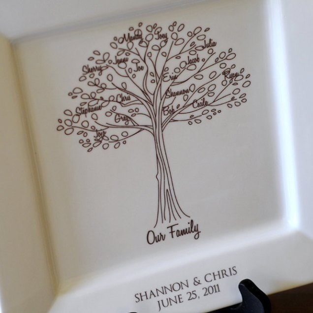 1000 Images About Wedding Gifts For Parents On Emasscraft Org