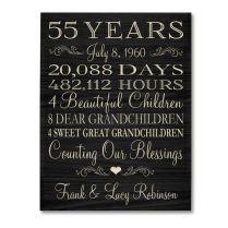 1000 Ideas About 15th Wedding Anniversary Gift On Emasscraft Org