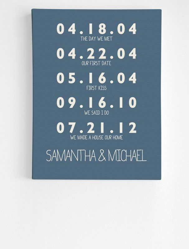 35th Wedding Anniversary Gift.35th Wedding Anniversary Gift Ideas For Parents