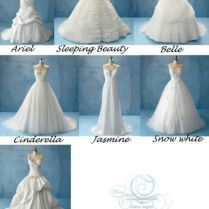 1000 Ideas About Princess Wedding Themes On Emasscraft Org