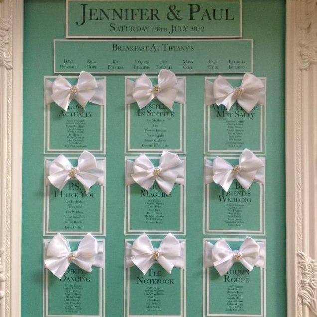 1000 Images About Tiffany Blue Wedding On Emasscraft Org