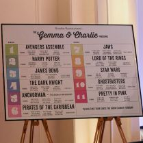 17 Best Ideas About Movie Themed Weddings On Emasscraft Org