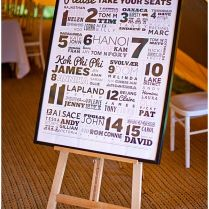 17 Best Images About Wedding Seating Chart Ideas On Emasscraft Org