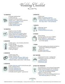 Best Diy Wedding Checklist Printable Wedding Planning Checklist