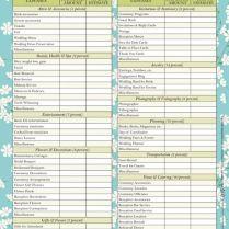 1000 Ideas About Wedding Budget Checklist On Emasscraft Org