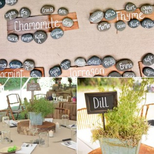 Wedding Reception Table Assignment Ideas – Wedding Theme Blog