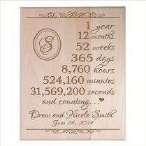 37 Best 1st Wedding Anniversary Gift Ideas