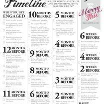 Best 25 Wedding Checklist Timeline Ideas On Emasscraft Org