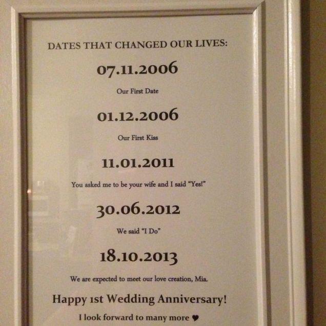 Extraordinary 15th Wedding Anniversary Gift 89 On Wedding