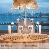 Wedding Placement Ideas