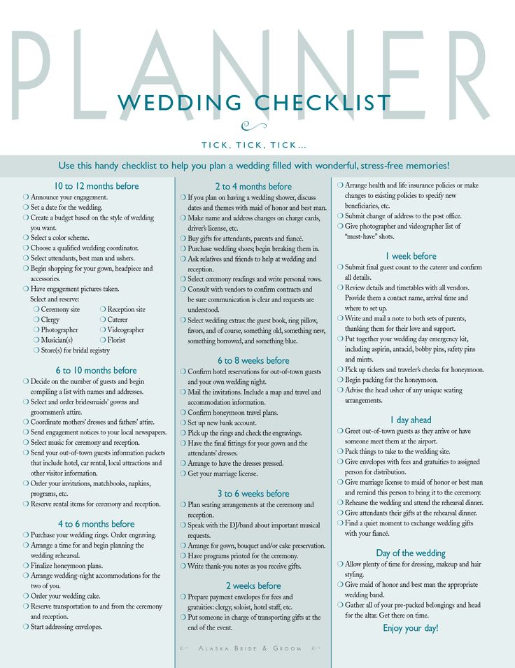 Wedding Timeline Checklist.Wedding Checklist Timeline