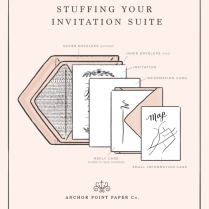 How Assemble Wedding Invitations Stuff Together With Rsvp Also