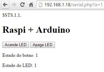 Sistema Web com Raspberry Pi: página web