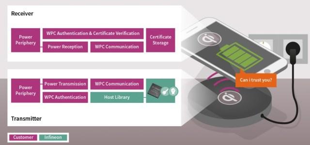 OPTIGA-Trust-Charge-Graphic.