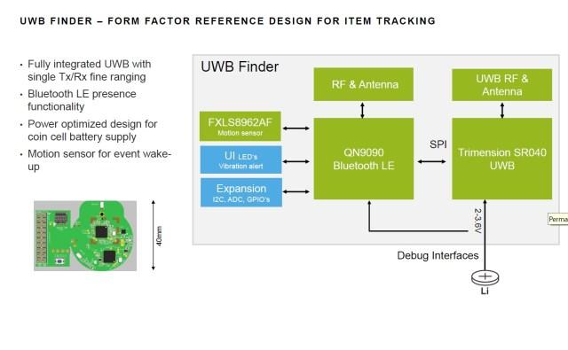 UWB item tracking NXP