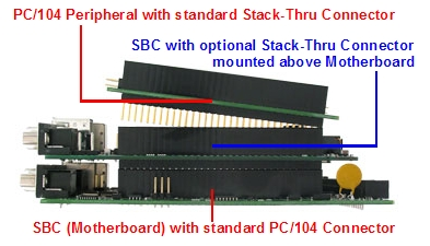 stack-thru-connectors-2-med