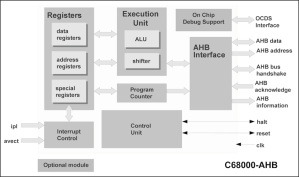Embedded Insights  Embedded Processing Directory  Cast