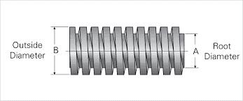 lead_screw_diameter