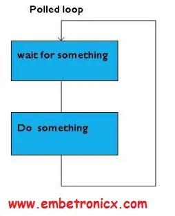 5-2 RTOS Basics Concepts - Part 1