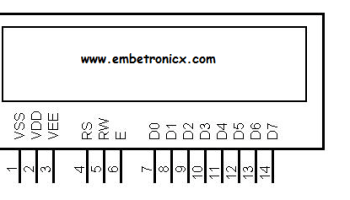 LCD interfacing with 8051 Microcontroller   EmbeTronicX