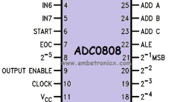 ADC0804 interfacing with 8051 (LM35 Interfacing) | EmbeTronicX