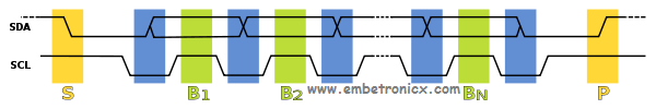i2c-protocol I2C Introduction - Part 1 (Basics)