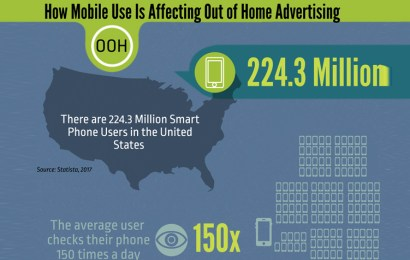 How are Mobile Advertising and Out of Home Media Aligned?