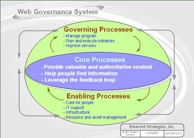 WebGovernanceChart_small