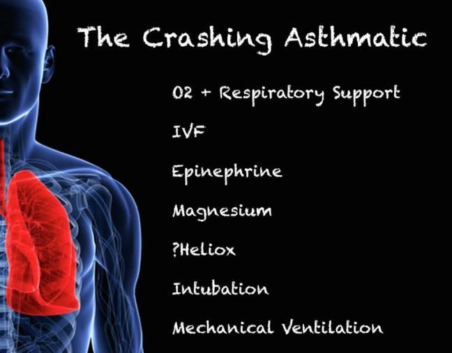 The Crashing Asthmatic