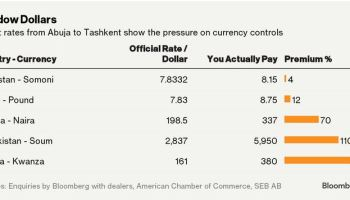 Uzbekistan: Strong Growth at Low Valuations (Asia Frontier